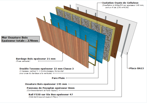 coupe mur Koad Lodges Morbihan